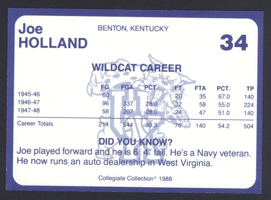 Kentucky's Finest #34: Joe Holland (1945-48), back