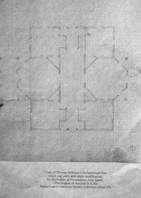 Farmington - Note on slide: Floor plan by Thomas Jefferson