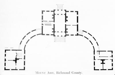 Mount Airy - Note on slide: Plan