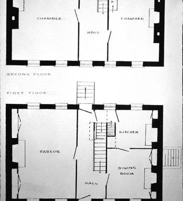 Sportsman's Hill floor plans - Note on slide: Floor plans