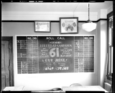 National Life & Accident Insurance Company, 1204 First                             National Bank; interior; blackboard (chalkboard)